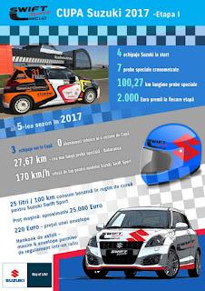 Cupa Suzuki Infografic