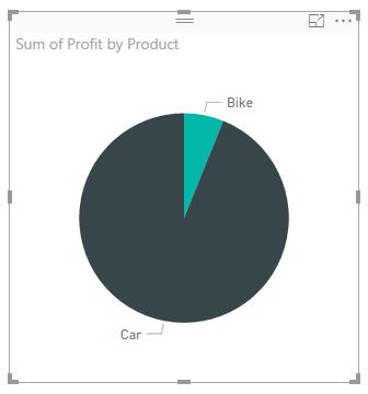 Show Percentage Value in Power BI Pie Chart | Geek Decoders