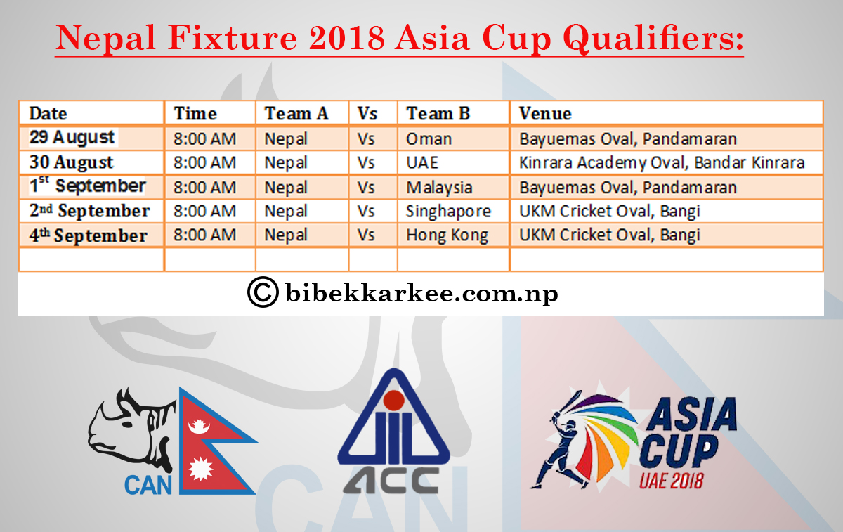 Nepali cricket, asia cup qualifiers, asia cup qualifiers 2018, nepal asia cup qualifiers 2018