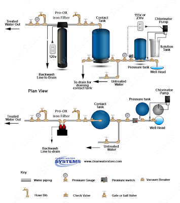 chlorinator diagram