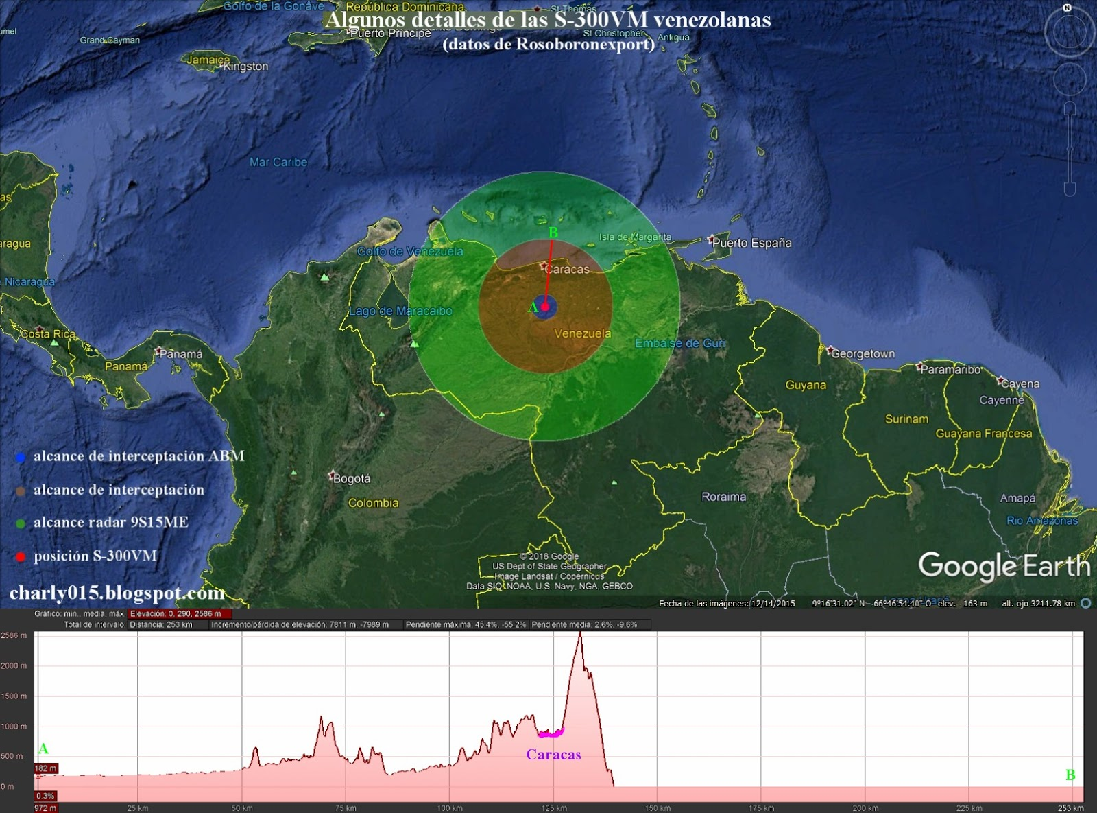 Sistema S-300VM Antey-2500 - Página 2 Venezuela%2Bs-300vm%2Bcobertura%2Borograf%25C3%25ADa%2Bcaracas%2Bsin%2Bcobertura%2B2