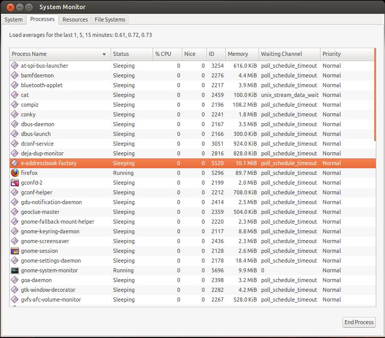 Scribbles & Notes: Evolution & Ubuntu 12 04 - Google