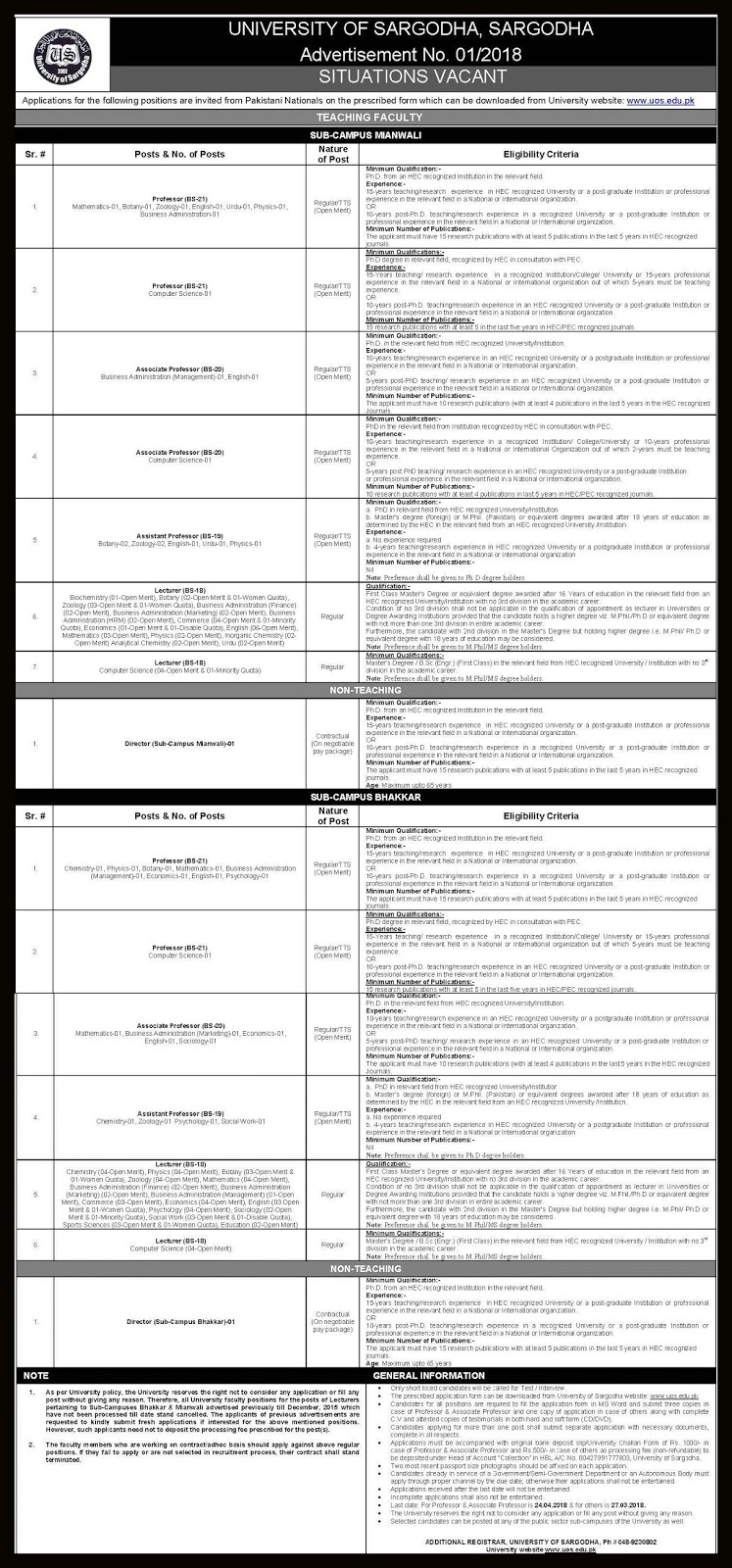 Jobs in University of Sargodha Jobs in Pakistan UOS Jobs 2018