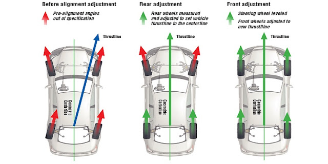National Car Care Month: Spring for Inspection of Your Alignment and Suspension