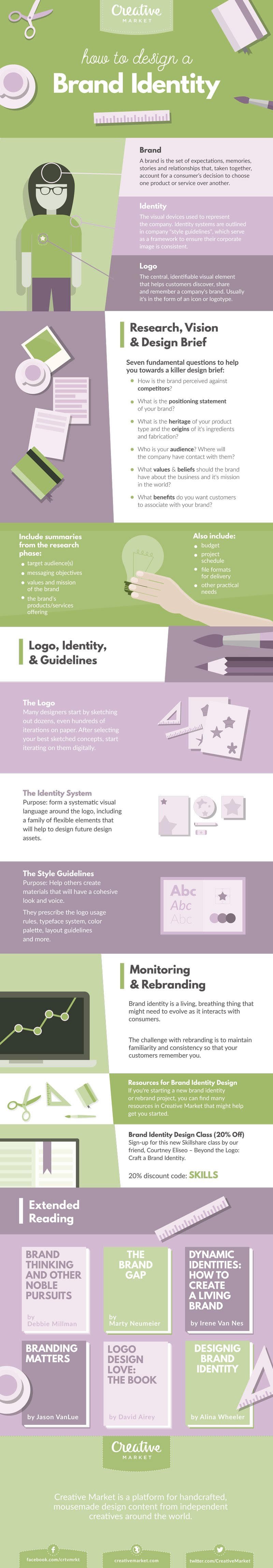 How to Design a Brand Identity - #infographic