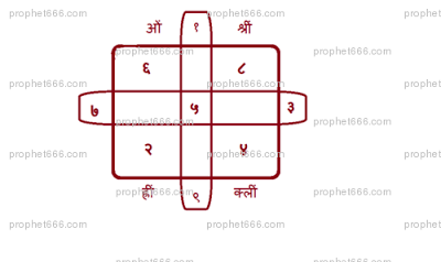 A variation of the famous 15 Che Yantra