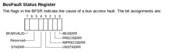 Debugging an imprecise bus access fault on a Cortex-M3