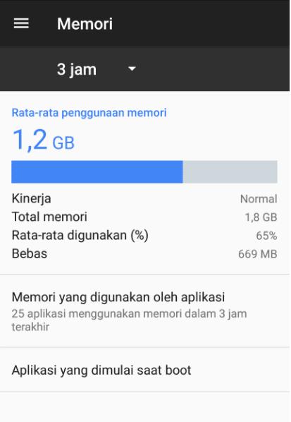 Optimalisasi RAM Android