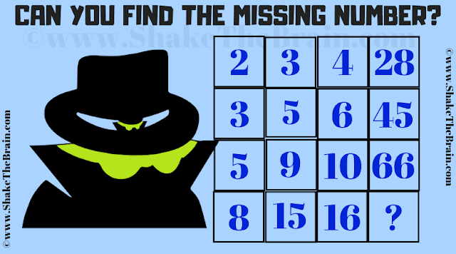 In this Maths Logic Brain Teaser for Teens, your challenge is to find the missing number