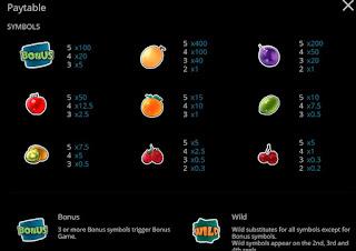 Symbol value in FruitsLand