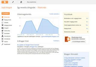 Blogger blog áttekintés