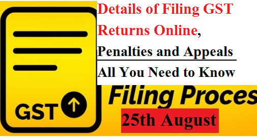 know-to-file-gst-return-fill-gstr3b-penalties-and-appeals-paramnews