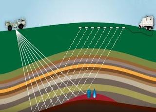 Artikel mengenai pengetahuan survei seismik untuk mencaria lokasi cadangan minyak dan gas bumi dibawah tanah.