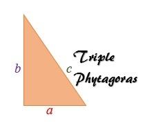 Triple Phytagoras