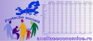 Cât se alocă cheltuielilor pentru protecția socială în statele membre UE