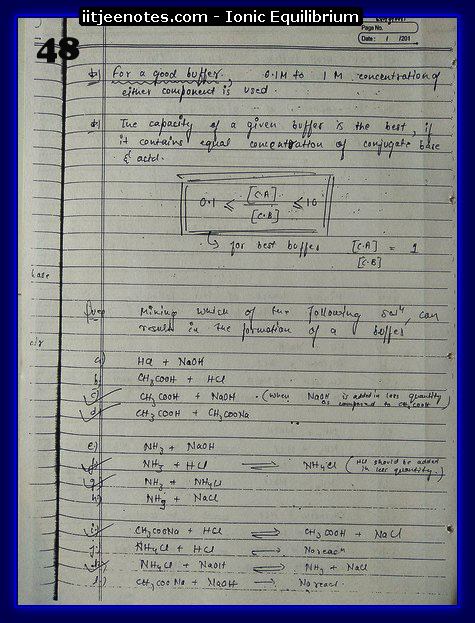 Ionic Equilibrium Notes IITJEE 16