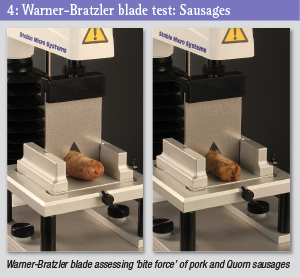 Warner-Bratzler blade test on sausages