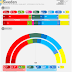 SWEDEN <br/>Kantar SIFO poll | October 2017