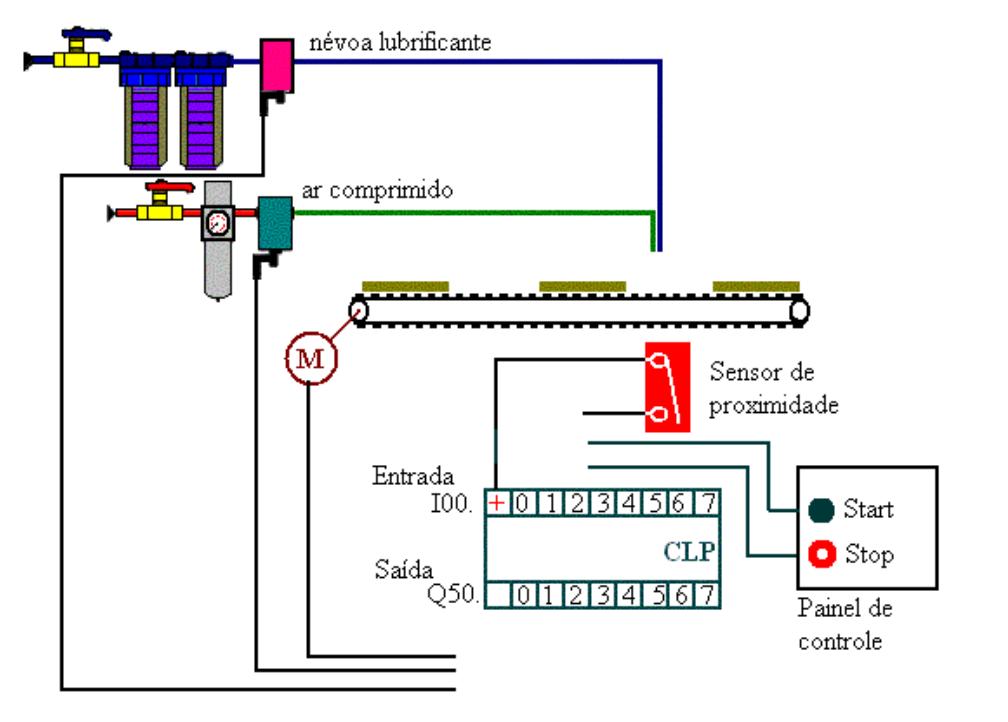 Programao do clp ensinando eltrica dicas e ensinamentos o sistema possui um sensor de proximidade para detectar se h chapa sobre a esteira ou no caso haja chapa na esteira o sistema deve acionar o ar ccuart Gallery