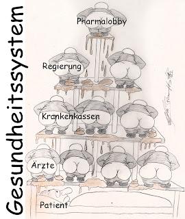 Christian Hildebrandt, Karikatur, Gesundheitssystem, Pharmalobby, Pharmaindustrie
