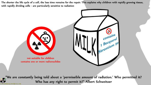 The Many Downsides Of Milk And Dairy Products Including Radioactive