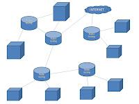 Computer Diagram