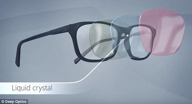 3b0e3a663007b ... de cristal líquido que permite mudar o índice refrativo quando  submetida a um campo elétrico controlado por um chip incorporado à armação  dos óculos.