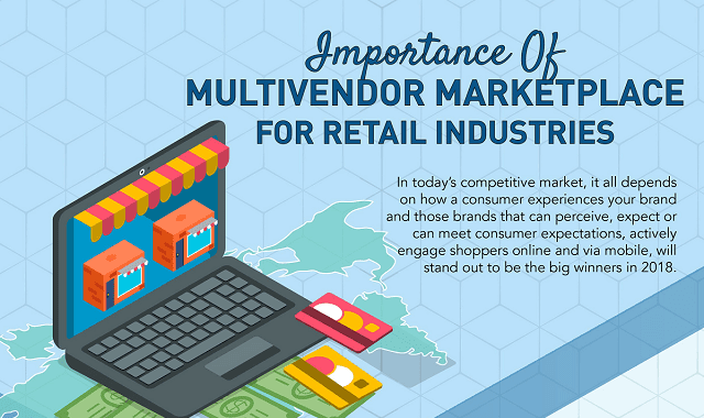 Importance of Multivendor Marketplace for Retail Industries