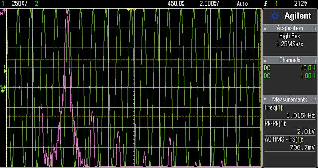 QRP WorkBench Line-in Audio Amplifier — Part 2 56