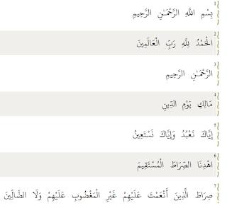 Terjemahan Surah Al Fatihah