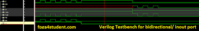 Verilog testbench for bidirectional/ inout port