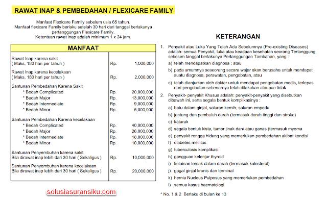 Rincian Manfaat Allianz Flexicare Family Sebesar 10 unit