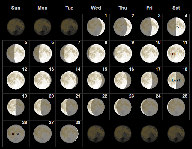 Fase bulan purnama Februari 2017