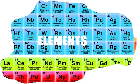 what is element in science