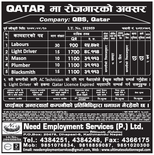 Jobs in Qatar for Nepali, Salary Rs 48,114