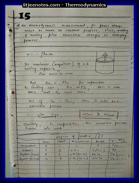 Thermodynamics chemistry4