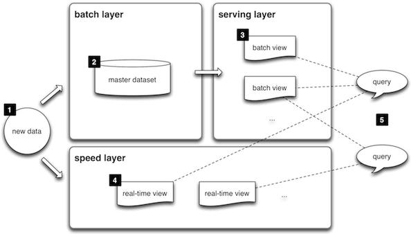 Gambar-Contoh-Component-Diagram