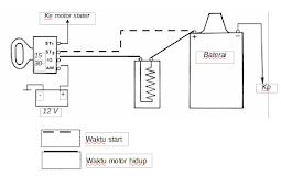 Cara Kerja Ballast Resistor Pada Saat di Starter + Rankaian