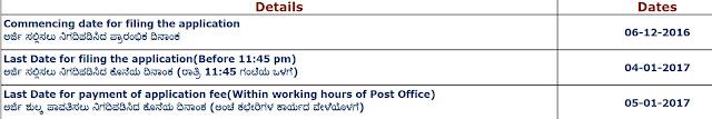 Important Dates for KPSC Recruitment