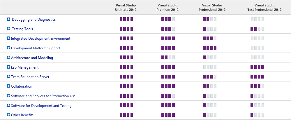 microsoft visual studio 2012 professional iso download