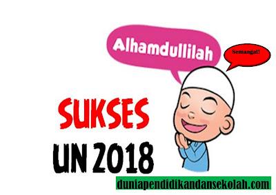 Latihan Soal Usbn 2018 Sd Serta Kunci Jawaban Mapel Ipa, Matematika,Bahasa  Indonesia