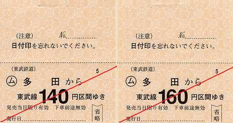 東武鉄道 常備軟券乗車券21 佐野線 多田駅