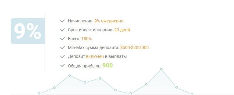 Инвестиционные планы MrCoin 2