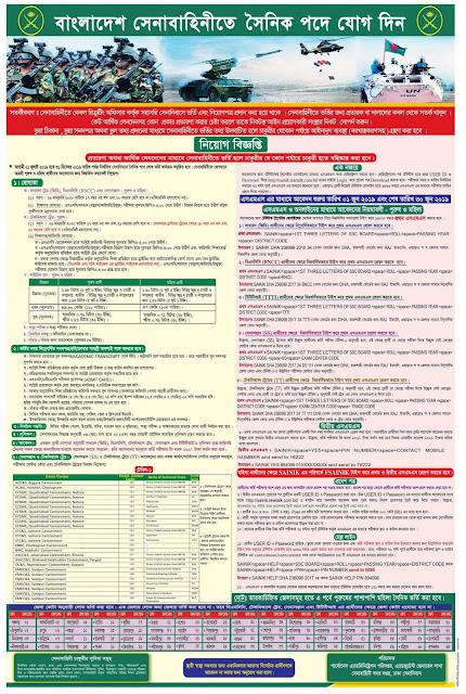 Job Circular 2019-Bangladesh Army Image
