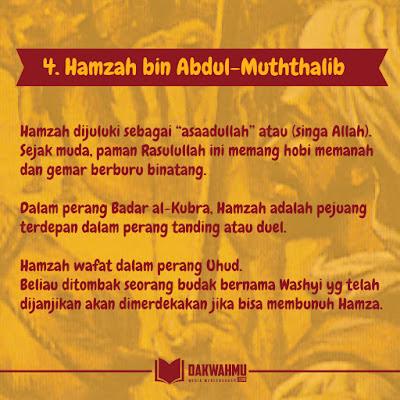 Paman Nabi Muhammad di Masa Islam