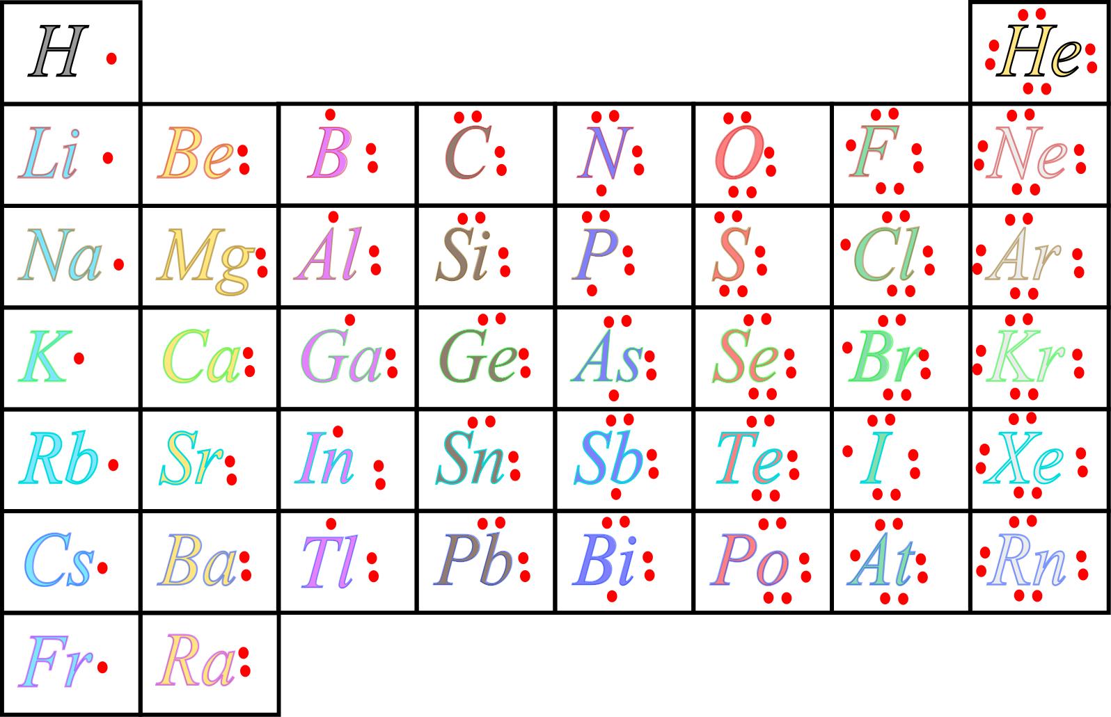 Ciencias de joseleg 4 formulacin de compuestos ionicos y enlacequc3admico2ccienciasdejoseleg2c28valencias29g urtaz Choice Image