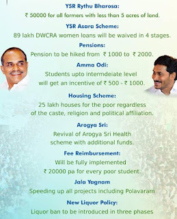 jaganmohan reddy nine welfare schemes