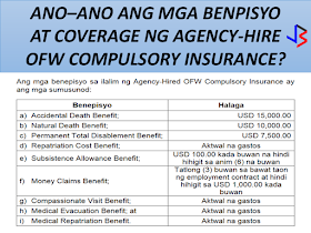 1.What are the benefits and coverages of the Agency-Hired OFW Compulsory Insurance?  The benefits of the Agency-Hired OFW Compulsory Insurance are as follows: a)Accidental Death Benefit-                       USD 15,000.00    b)Natural Death Benefit-                             USD 10,000.0  c)Permanent Total Disablement Benefit   USD 7,500.00  d)Repatriation Cost Benefit                        Actual cost  e)Subsistence Allowance Benefit;       USD100.00 per month for a maximum of six (6) months                                                                               f)Money Claims Benefit;             Three (3) months for                                                        every year of employment                                              contract with a maximum  of USD 1,000.00 per month  g)Compassionate Visit Bene                     Actual cost  h)Medical Evacuation Benefit                   Actual cost  i)Medical Repatriation Benefit.                  Actual cost   2. What is the Accidental Death Benefit?  When an insured OFW covered by the Agency-Hired OFW Compulsory Insurance dies from an accident,   USD 15,000.00 will be paid to his/her listed beneficiaries.If there are more than one listed beneficiaries, the payment will be divided equally among them. Examples of deaths due to accidents are car accidents and  work-related accidents in the factory and in the construction site. 3. What is the Natural Death Benefit? When an insured OFW covered by the Agency-Hired OFW Compulsory Insurance dies from causes aside from accidents,USD 10,000.00 will be paid to his/her listed beneficiaries. If there are more than one listed beneficiaries, the payment will be divided equally among them. 4. Is suicide covered by the Agency- Hired OFW Compulsory Insurance? Yes. The coverage starts at the enforcement of the insurance coverage. The usual 2-year contestability period in insurance contracts is not applicable for the Agency-Hired OFW Compulsory Insurance.  5. Wha