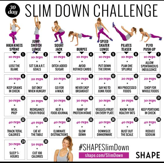 Weight loss: Slim Down Challenge