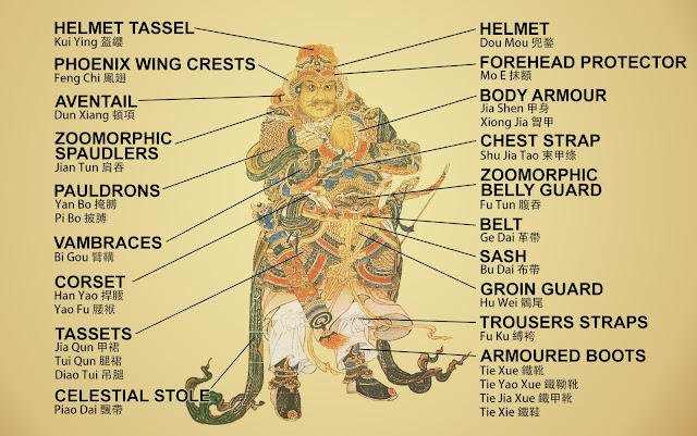 Chinese ornate armour glossary